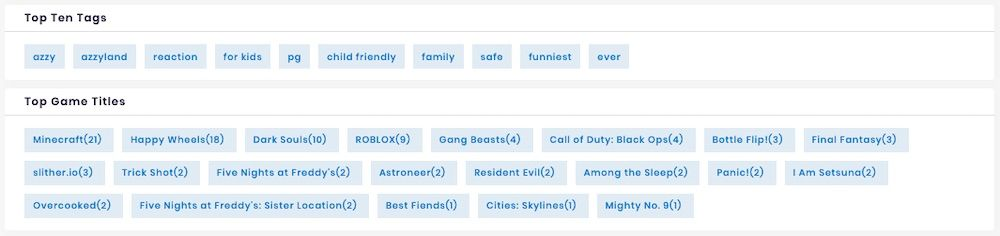 SocialBook displays the top 10 tags and 10 game titles of each YouTube influencer.