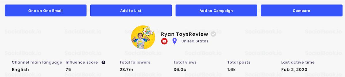 Ryan ToysReview