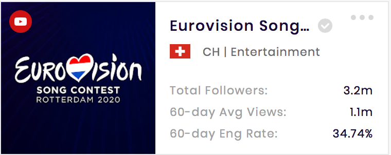 the European Singing Contest YouTube channel has over 3.2 million subscribers