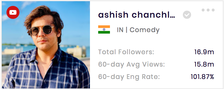 Ashish Chanchlani's YouTube channel has an almost 100% engagement rate.