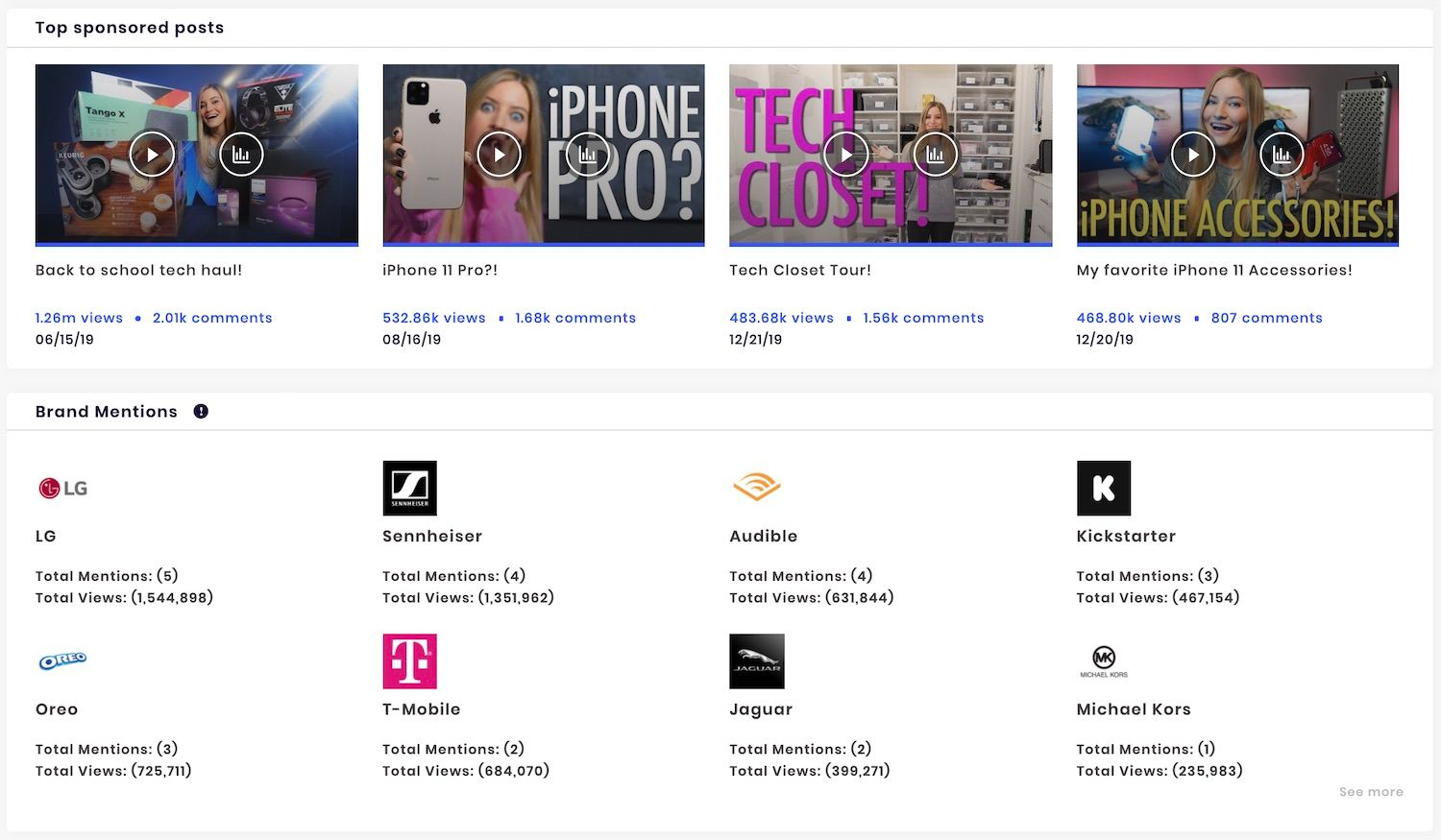 Top sponsored posts and brand mentions of iJustine. (Credit to: SocialBook)
