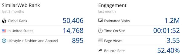 The website of Logan Paul's Merch has a lot traffic.