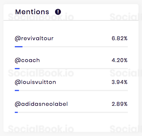 Top mentions of @SelenaGomez Instagram channel.