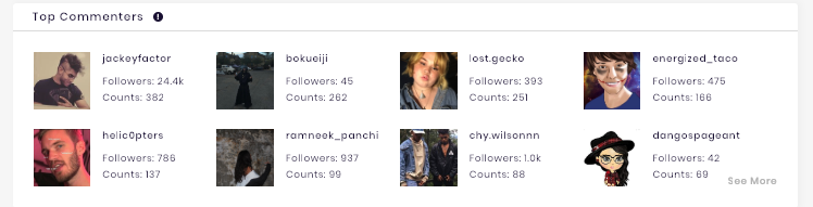 top commenters of influencer's channel sample