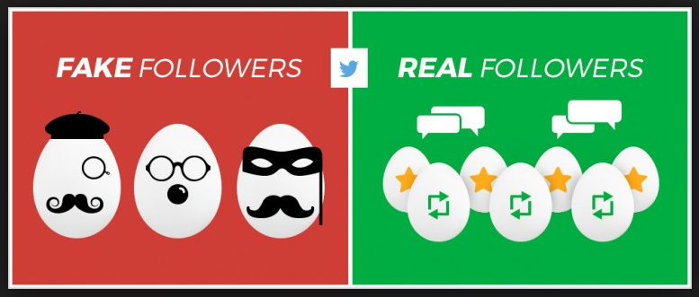 There are many tools out there to audit fake followers on Twitter.