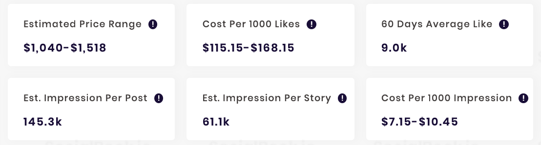 Estimated price for an influencer provided by SocialBook.