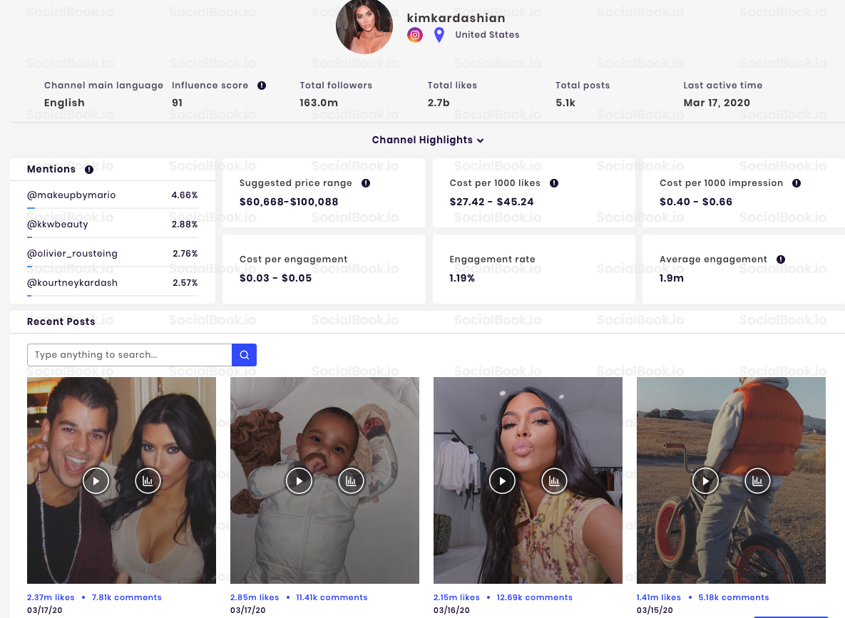 Find out how much Kim Kardashian worth on Instagram by SocialBook, the best influencer marketing platform