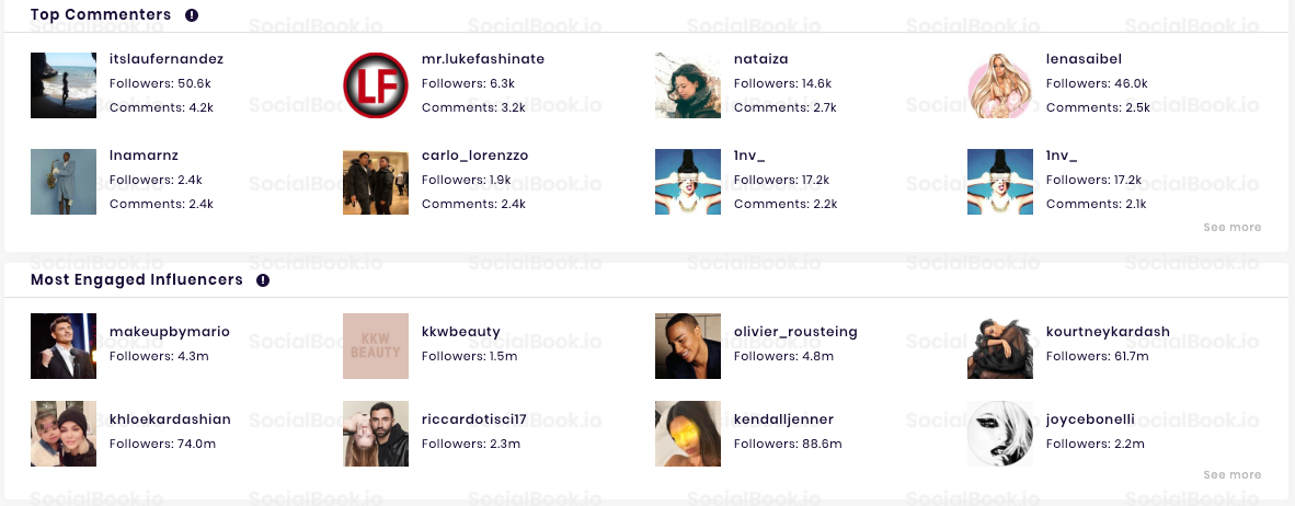 Find out who are the top fans and who are also the influencers that follow Kim Kardashian on Instagram by SocialBook